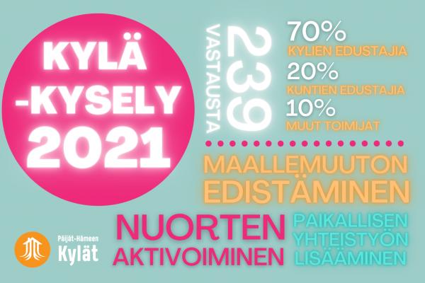 Kyläkysely 2021 Päijät-Hämeen Kylät